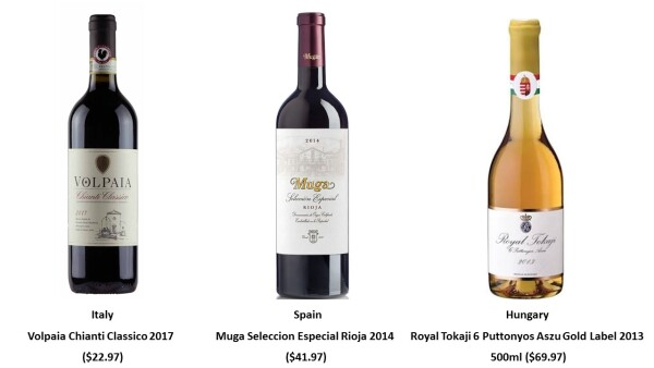 European 2020 Holiday Wines