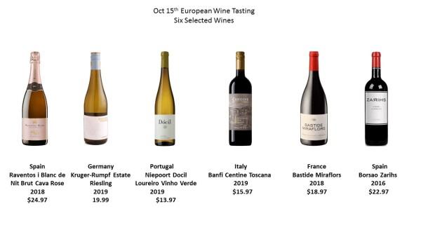the six wines